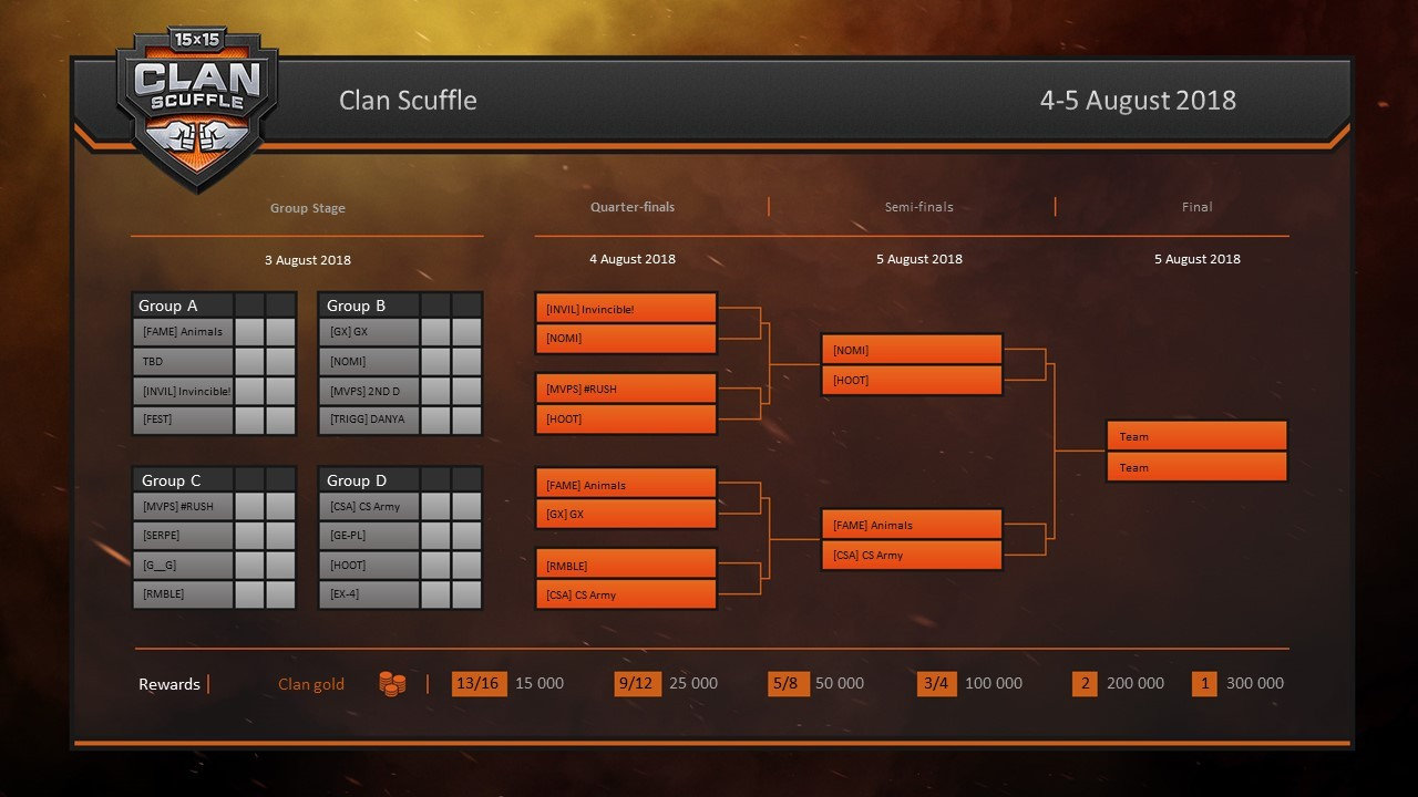 Clan Scuffle: Semi-Finals & Finals | Clan Wars | World of Tanks