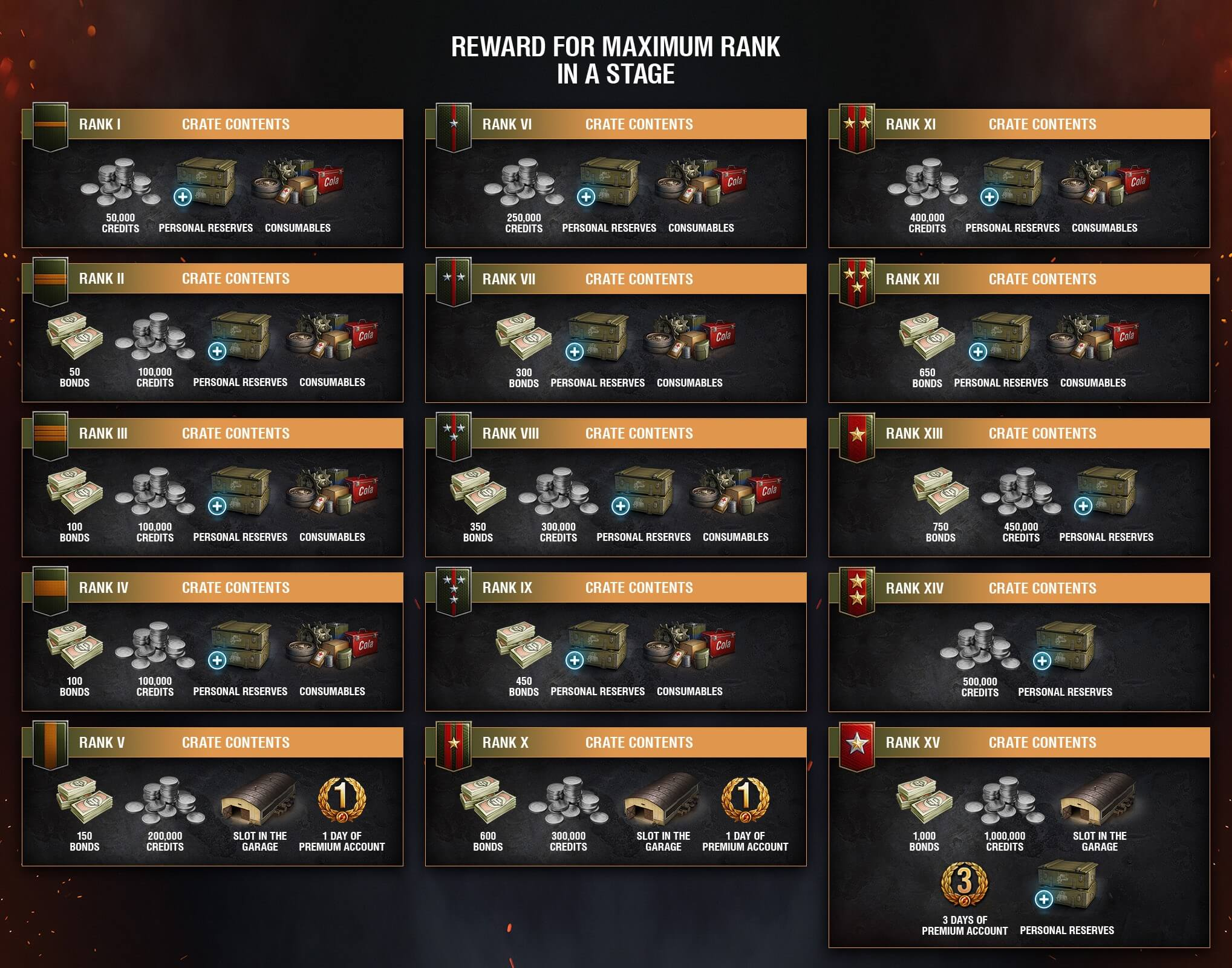 Wereld van tanks T14 matchmaking