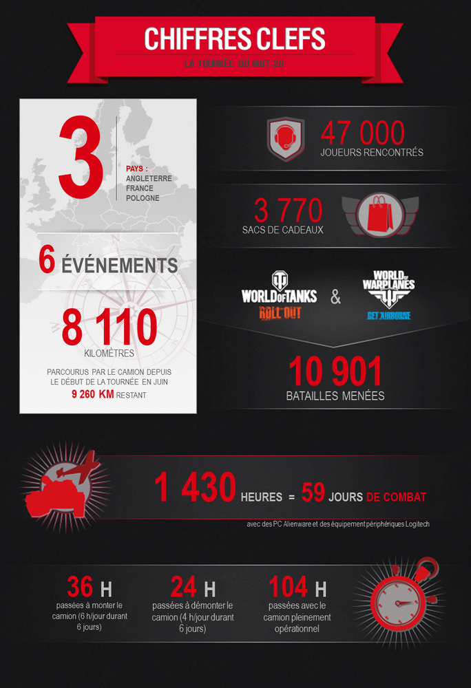 MGT20tour_infographic_FR