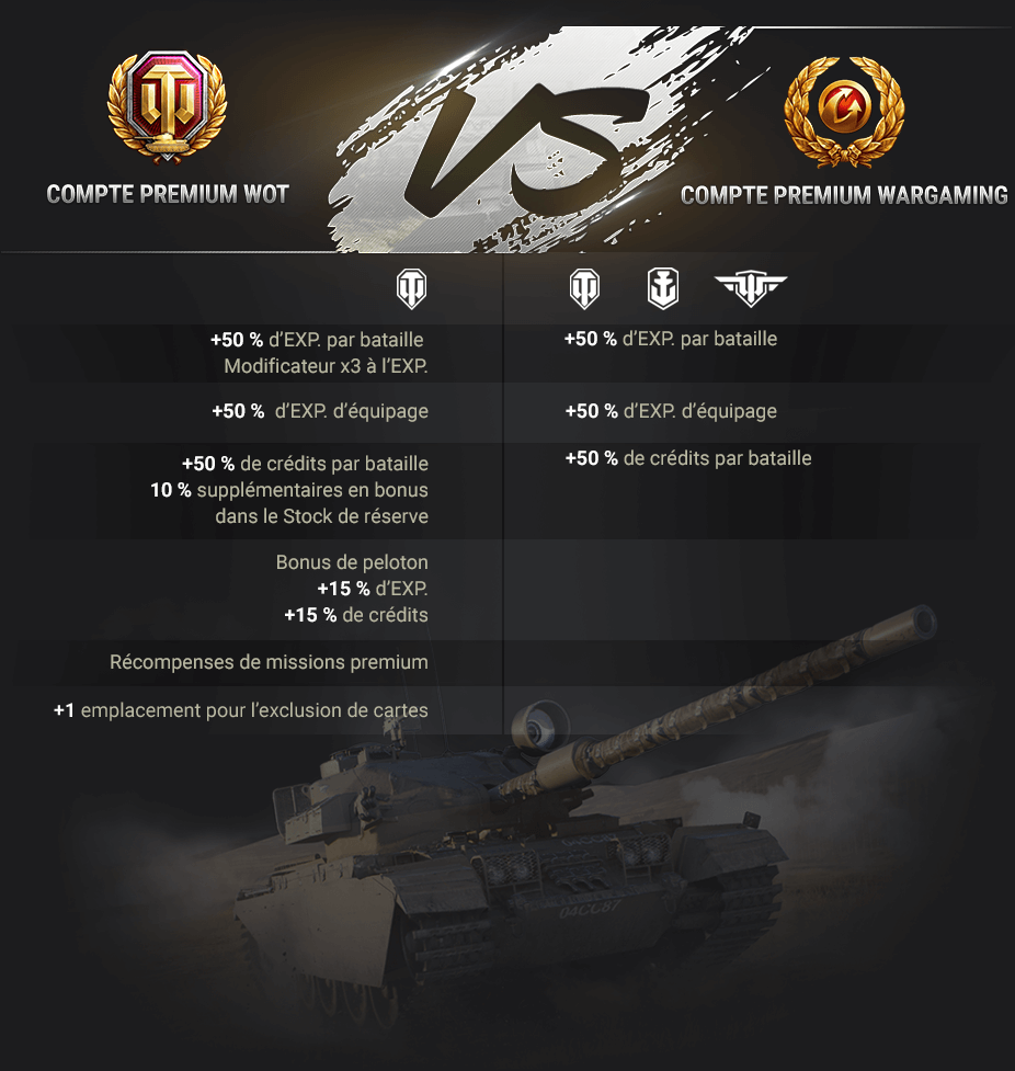 WOT wiki matchmaking graphique